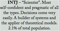 Myer Briggs Test Results: INTJ