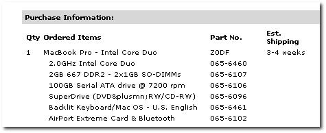 My Macbook Pro Configuration