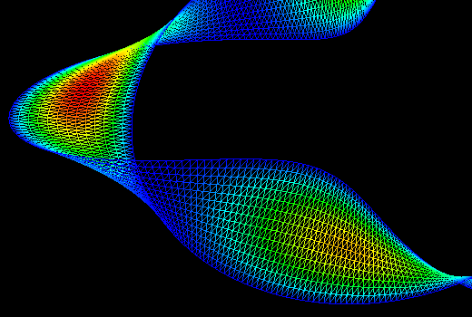 Poisson's equation on a four-twisted Mobius strip